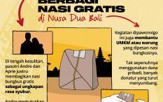 Sosok di Balik Aksi Sosial Berbagi Nasi Gratis di Nusa Dua Bali