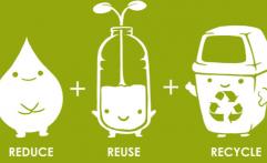 10 Kebiasaan Sederhana Penyelamat Bumi