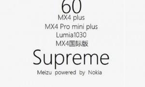 Rumor Kerjasama Meizu dan Nokia Produksi MX4 Supreme