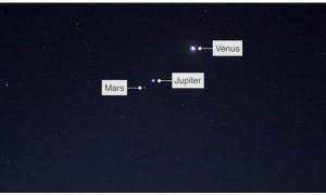 Venus, Mars, dan Jupiter Tampil Sejajar Malam Ini