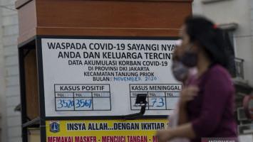 Update COVID-19 DKI: Total Kasus Sembuh 382.617 Orang