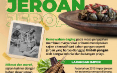 Kenikmatan Alternatif: Jeroan