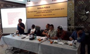 Survei PolMark: 67,5 Persen Rakyat Puas Terhadap Kinerja Presiden Jokowi