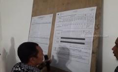 Prabowo-Sandi Kalah Telak di TPS Amien Rais Nyoblos
