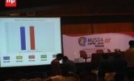 Afi Kalla Raih Suara Terbanyak dalam Musda XVI HIPMI Jaya