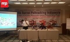 Survei Poltracking: Pilkada 2018 Warga Inginkan Gus Ipul Jadi Gubernur Jatim