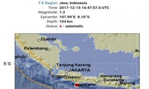 Gempa 7,3 SR Guncang Pulau Jawa, BMKG Keluarkan Peringatan Dini Tsunami