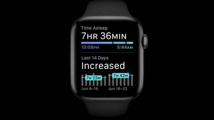Kualitas Tidur Kini Bisa Dilacak dengan Fitur Baru Apple Watch