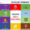 Polri Terbitkan Izin Kompetisi Liga 1 dan Liga 2