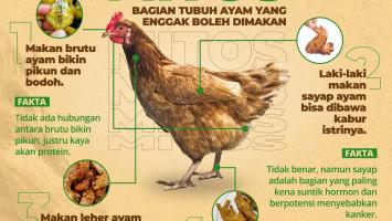 Mitos Bagian Tubuh Ayam yang Nggak Boleh Dimakan