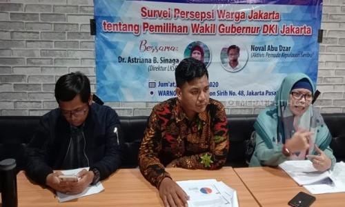 Hasil Survei LKSP Nurmansjah Lubis Unggul Dari Riza Patria